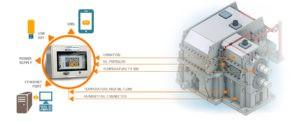 condition monitoring - stress box